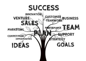 business growth planning leeds